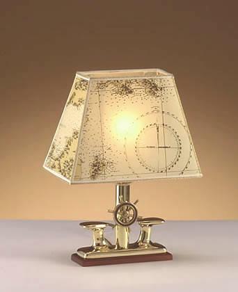 Lampy marynistyczne